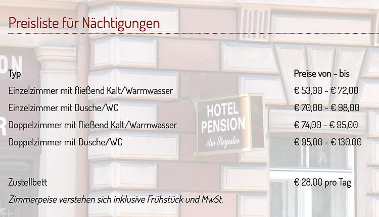 German Pension Hotel