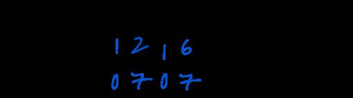 Eurail Travel Calendar