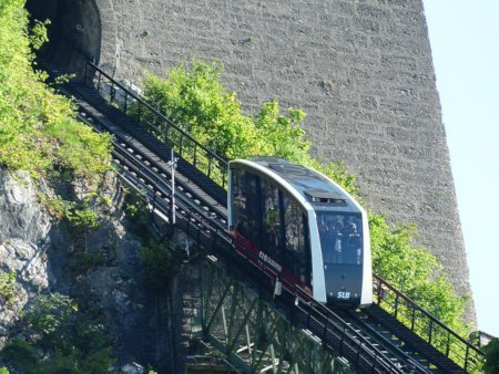Funicular Salzburg