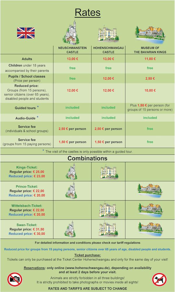 Ticket Prices Neuschwanstein 2019